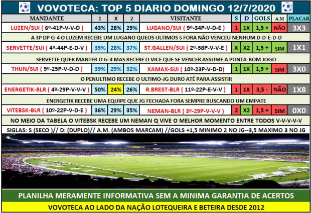 top 5 diario dom