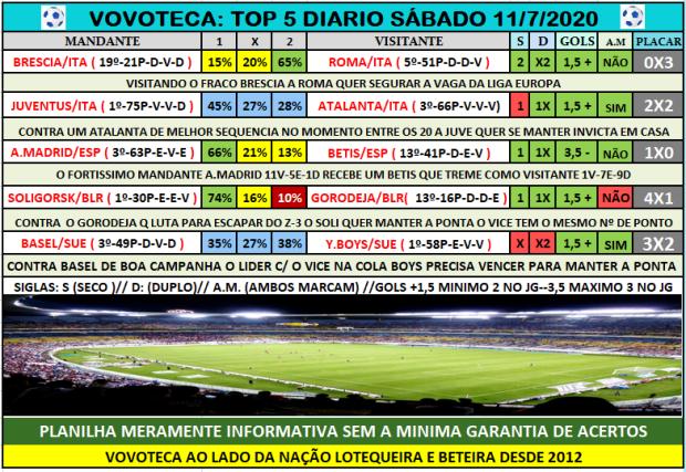 TOP 5 DIARIO SAB