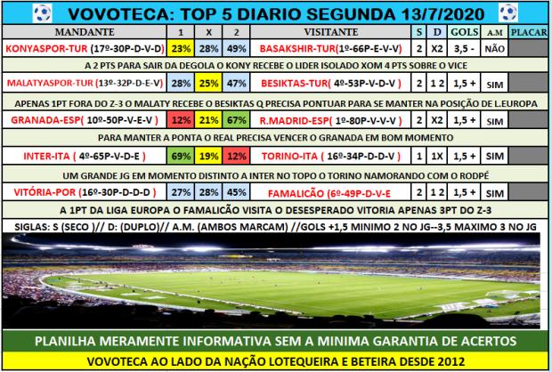 TOP 5 DIARIO SEG