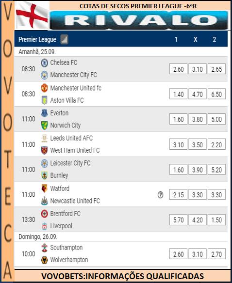 956 premier league