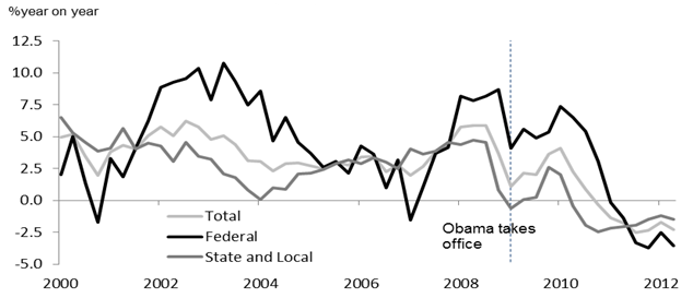 A briefing on the US economy and presidential election