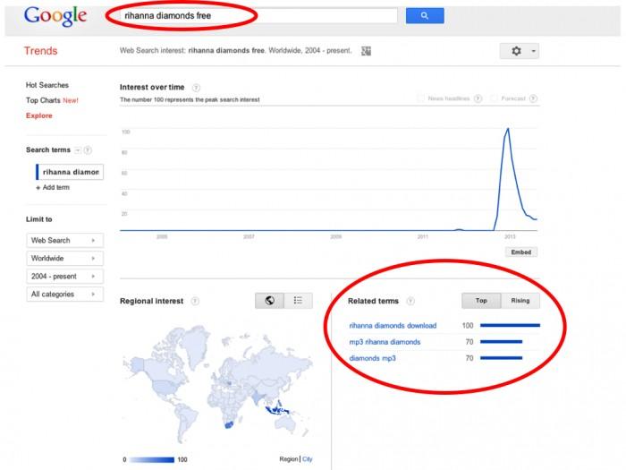 google trends.006