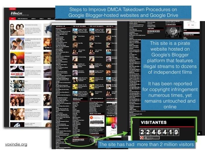 voxindieImpr_DMCA_Google Blogger_Drive.001