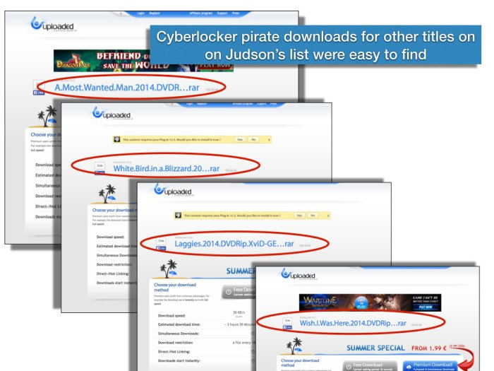 online piracy is not limited to torrents