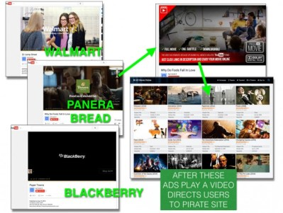 YouTube-ad-scams.002