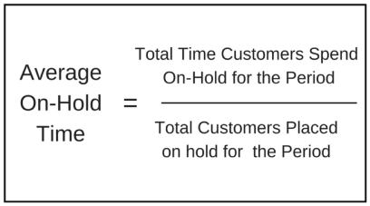average hold time formula
