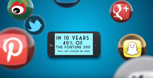 In Ten Years Forty Percent of the Fortune 500 Will be Gone