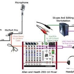 Mono Headphone Wiring Diagram 2001 Honda Civic Transmission Voxman » Mixer