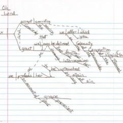 Better Sentence Structure Through Diagramming 1999 Ford Mustang Cobra Wiring Diagram The New Missal David Cruz Uribe