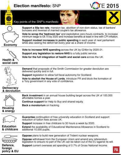 150421SNPmanifesto