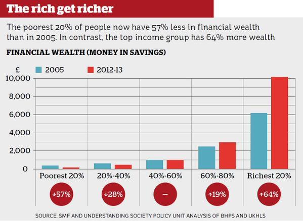 wealthtransfer