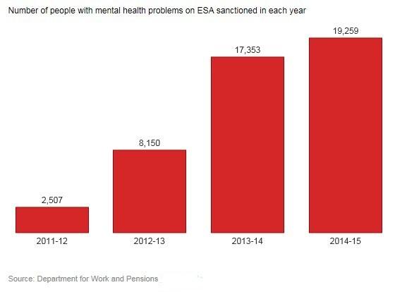 160517 mental health sanctions1