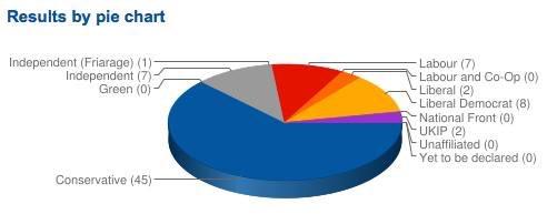 160524 fracking n yorks council composition