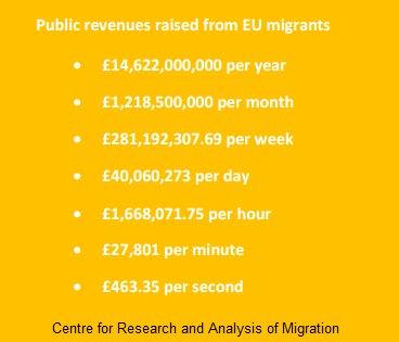 160614 UK revenue from migrants