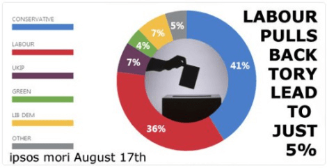 160818 opinion poll