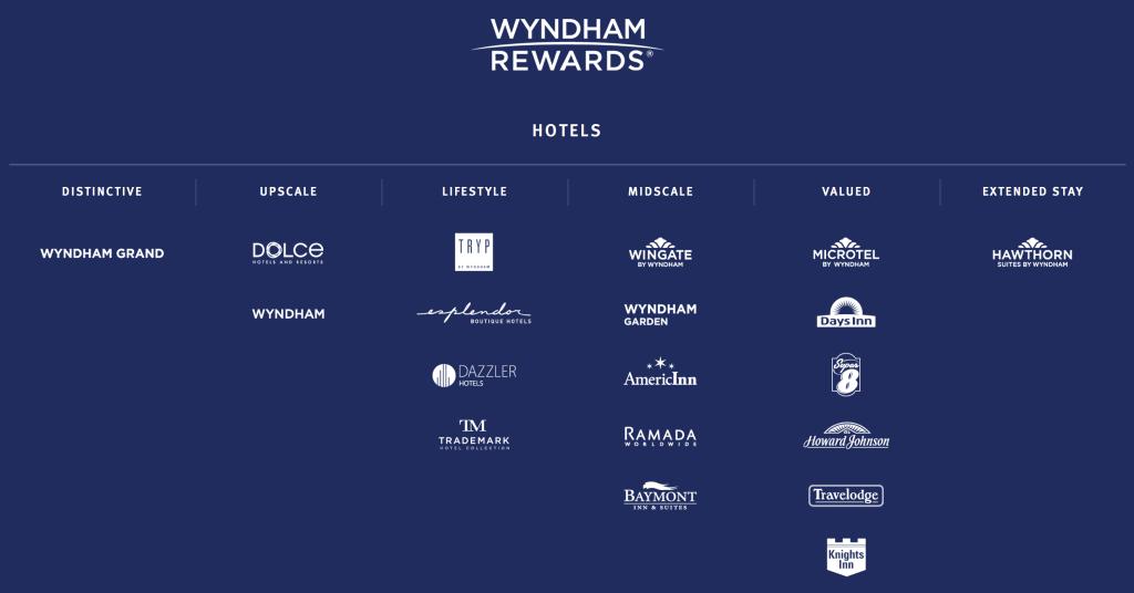 ラマダホテル(RAMADA Hotel)などを擁するウィンダムホテルグループ(Wyndham Worldwide)とは