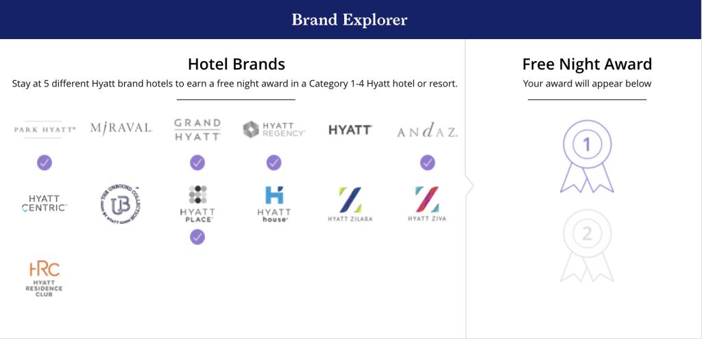 ハイアットのブランド別おすすめホテル(5ブランド無料宿泊特典をお得に獲得する方法)