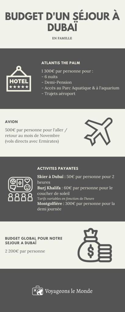 Infographir-budget-sejour-dubai