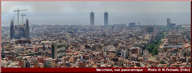 Barcelone panorama