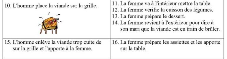 regles du barbecue 2