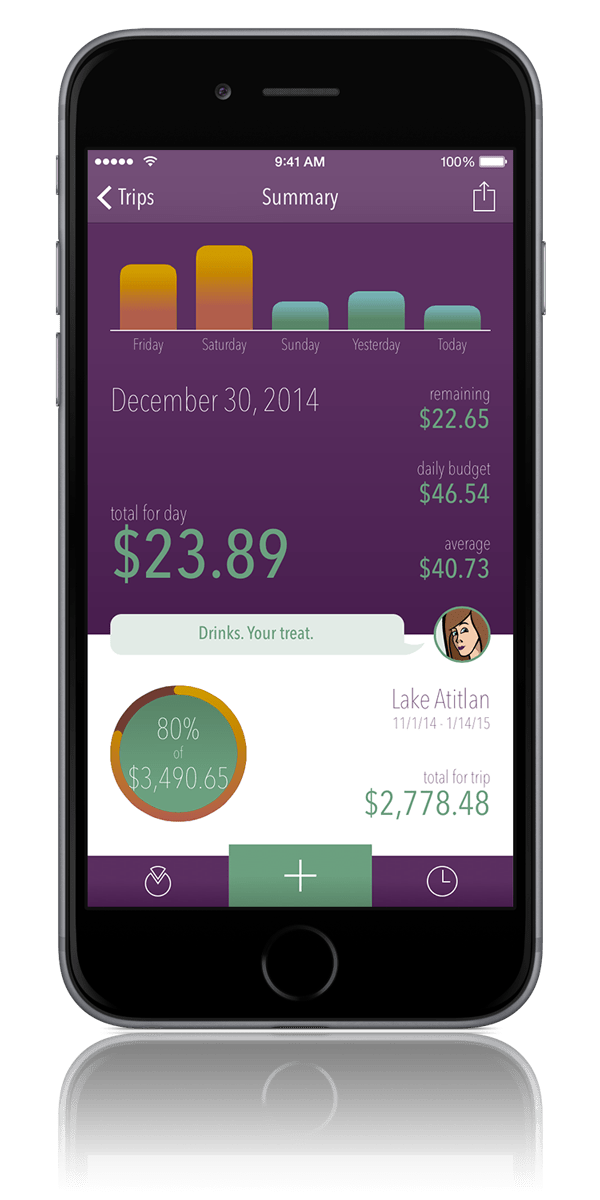 Trail Wallet: Travel Budget App and Expense Tracker