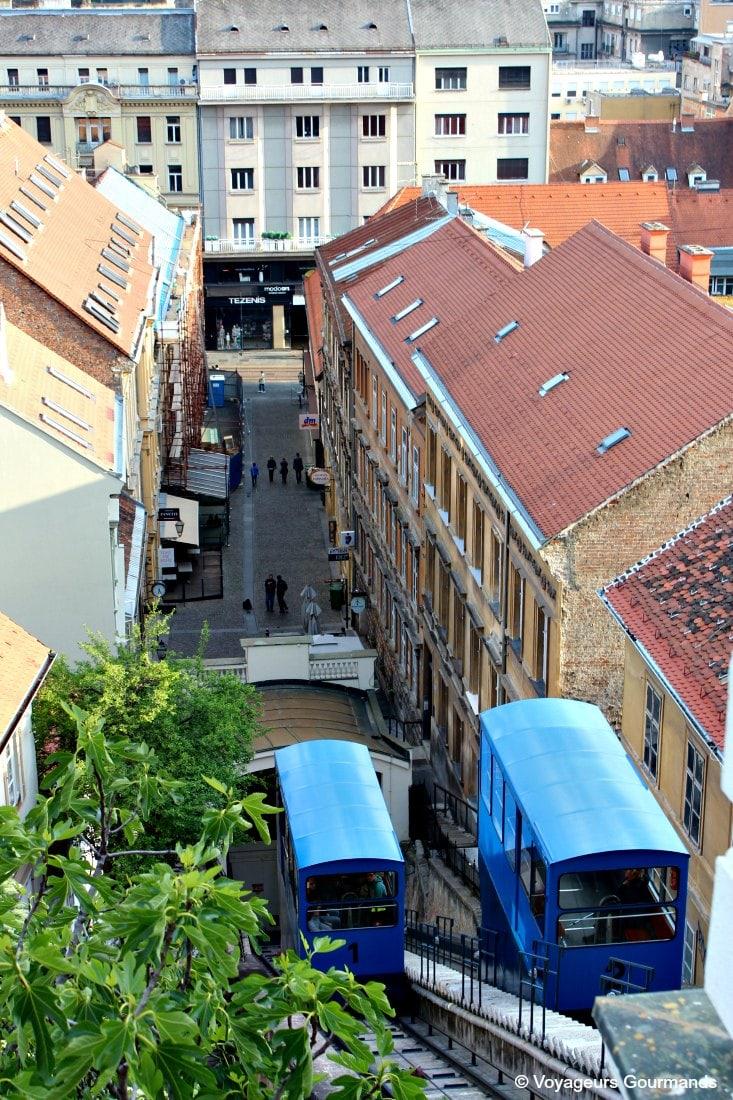 Visiter Zagreb