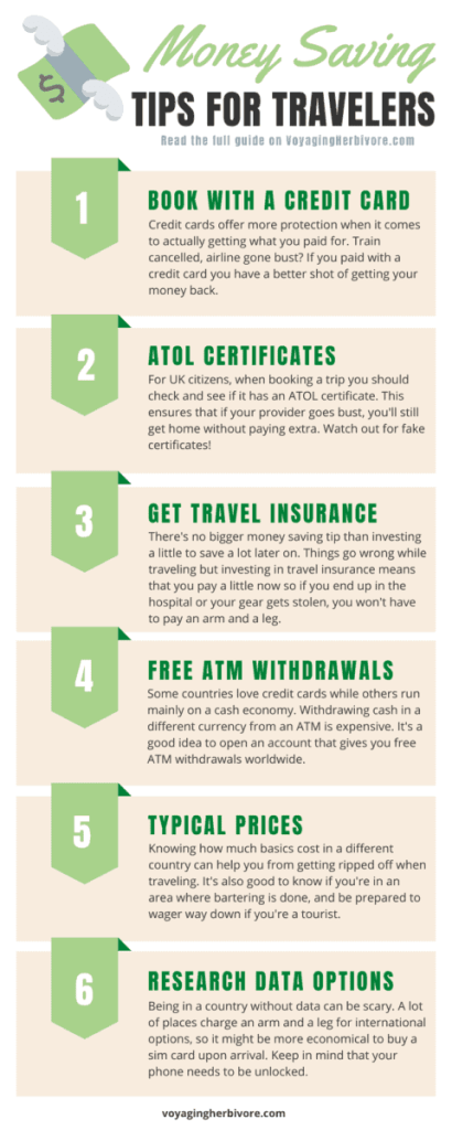 money-saving-tips-for-travelers-infographic