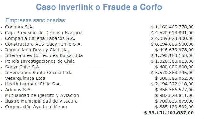 fraudecorfo2003 (1)