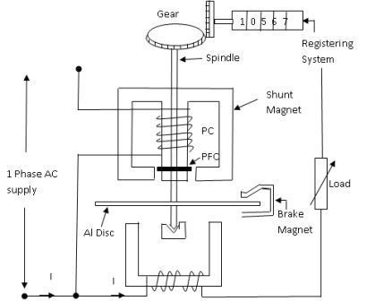 power gear wiring diagram