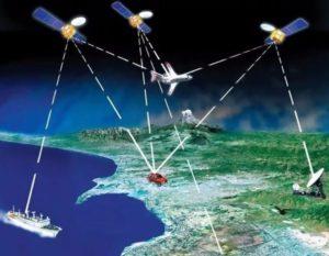 ارتباطات ماهواره ای با شبکه