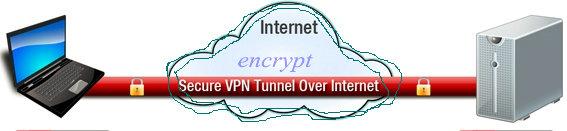secure-vpn-tunnel-over-internet