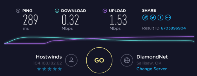 test speed of nordvpn server in Sallisaw