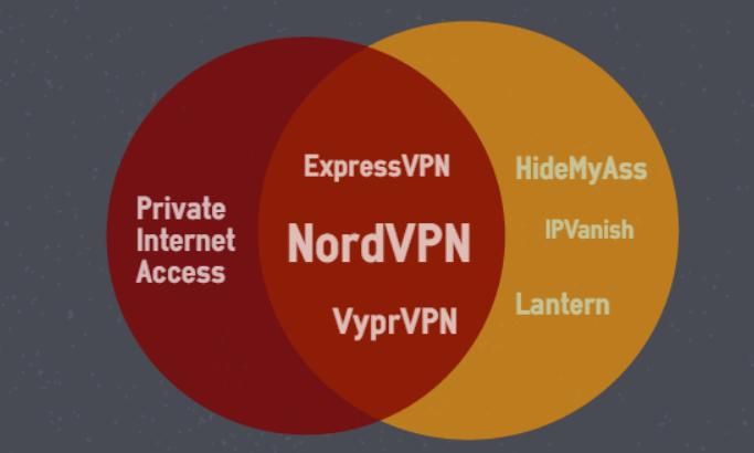 Unblock youtube proxy free ssl web proxy