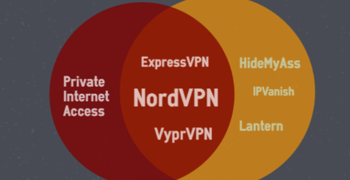 the best vpn services for android phone