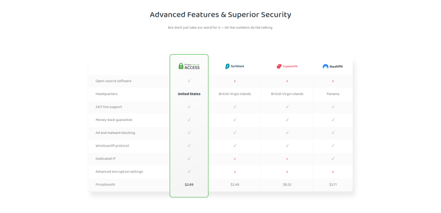 Advanced Features & Superior Security