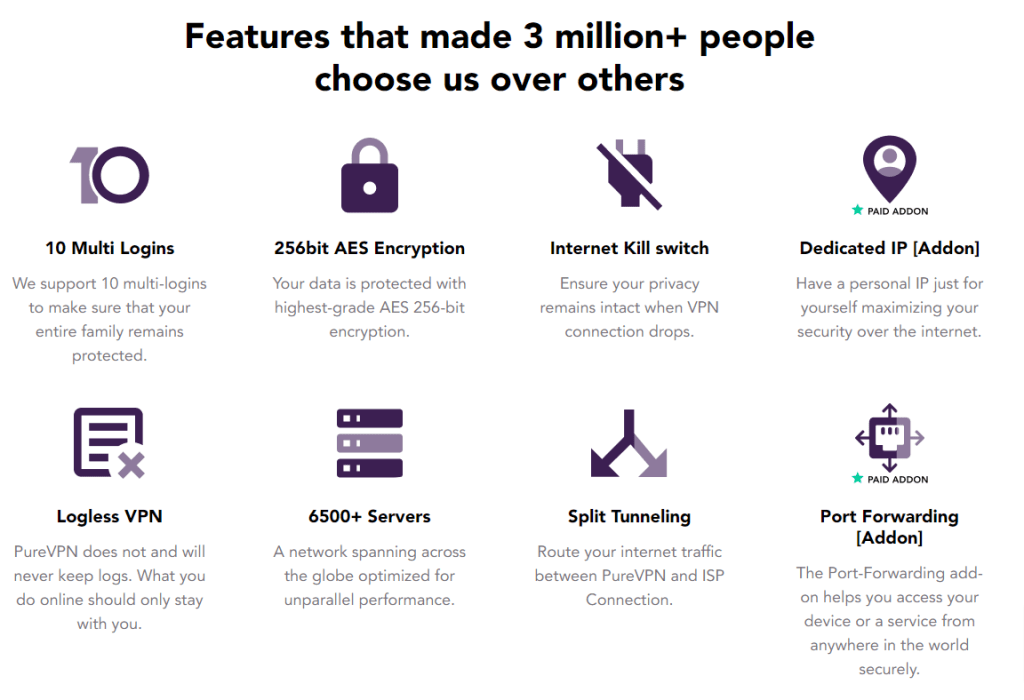 Features that made 3 million people choose us over others
