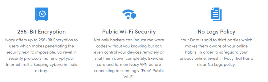 Ivacy VPN Has Incredible Features For Online Freedom