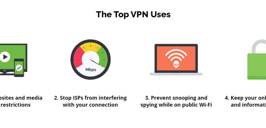 VPN + Backup