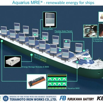 EnergySail demonstration and test unit unveiled in Japan