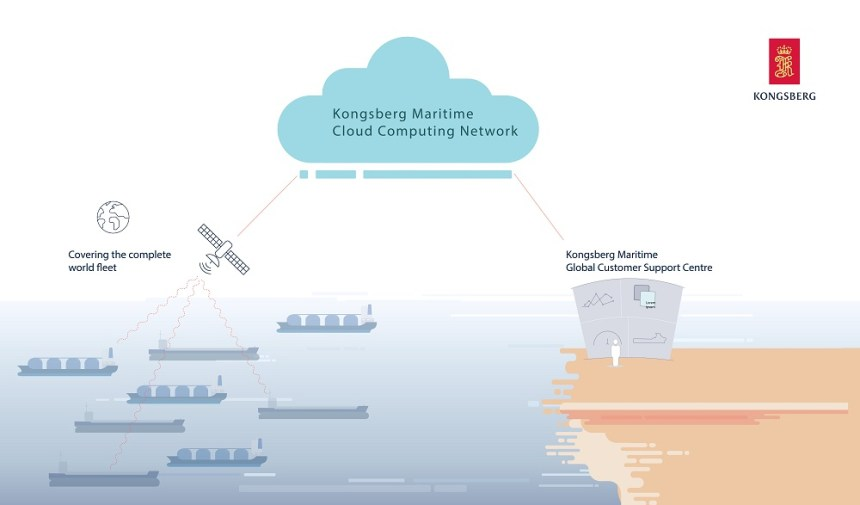 KONGSBERG offers Remote Services through Vessel Insight