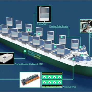 EMP commences feasibility study on tanker to install zero emissions power solution