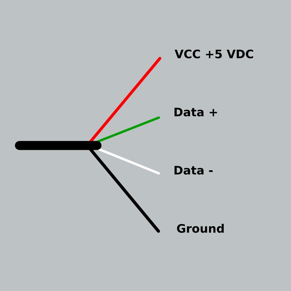 medium resolution of mini hdmi cable color code usb cable wiring schematic hdmi cable wiring schematic usb