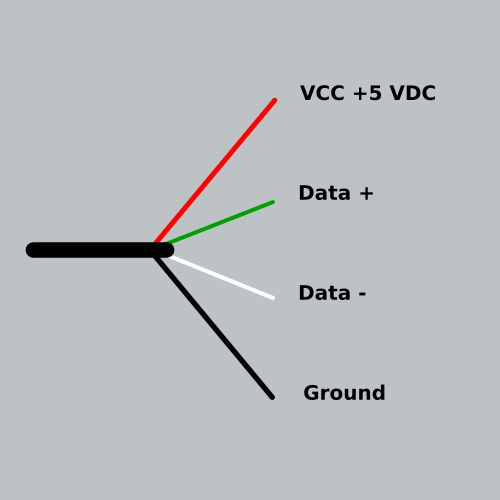 small resolution of mini hdmi cable color code usb cable wiring schematic hdmi cable wiring schematic usb