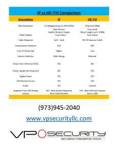 IP vs HD-TVI Comparison Short