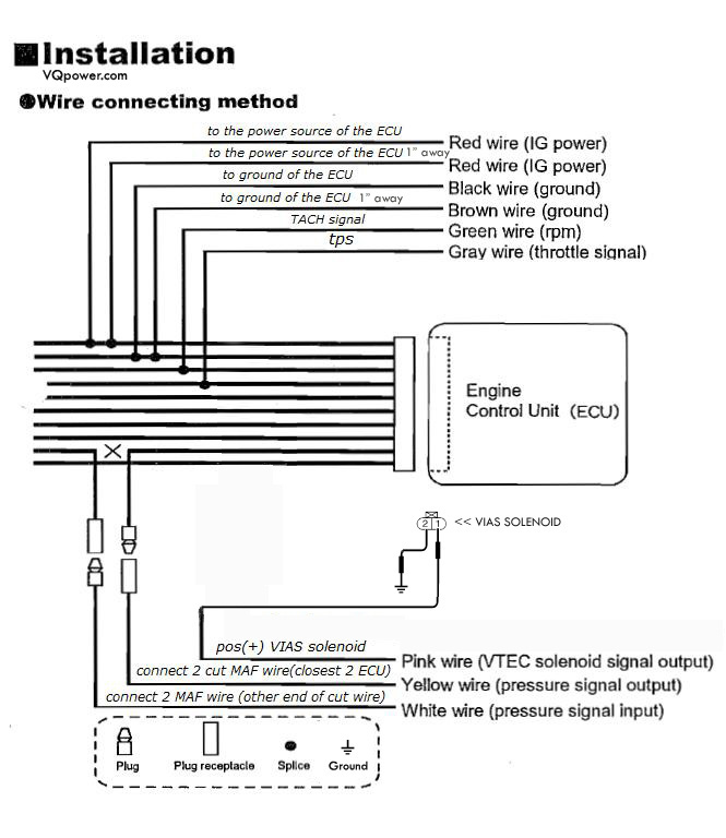 obd0 ecu wiring diagram low voltage relay vtec diagram, vtec, get free image about