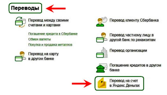 Cách chuyển tiền từ thẻ Sberbank trên ví Yandex thông qua Ngân hàng Internet