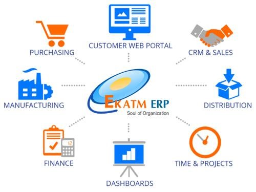 ERP Integration: The Benefits and The Best Practices