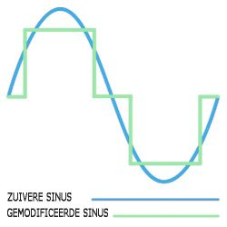 zuivere en gemodificeerde sinus