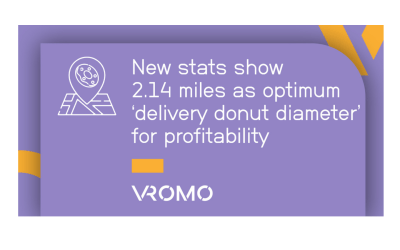 2.14 miles is the sweet spot for self delivery