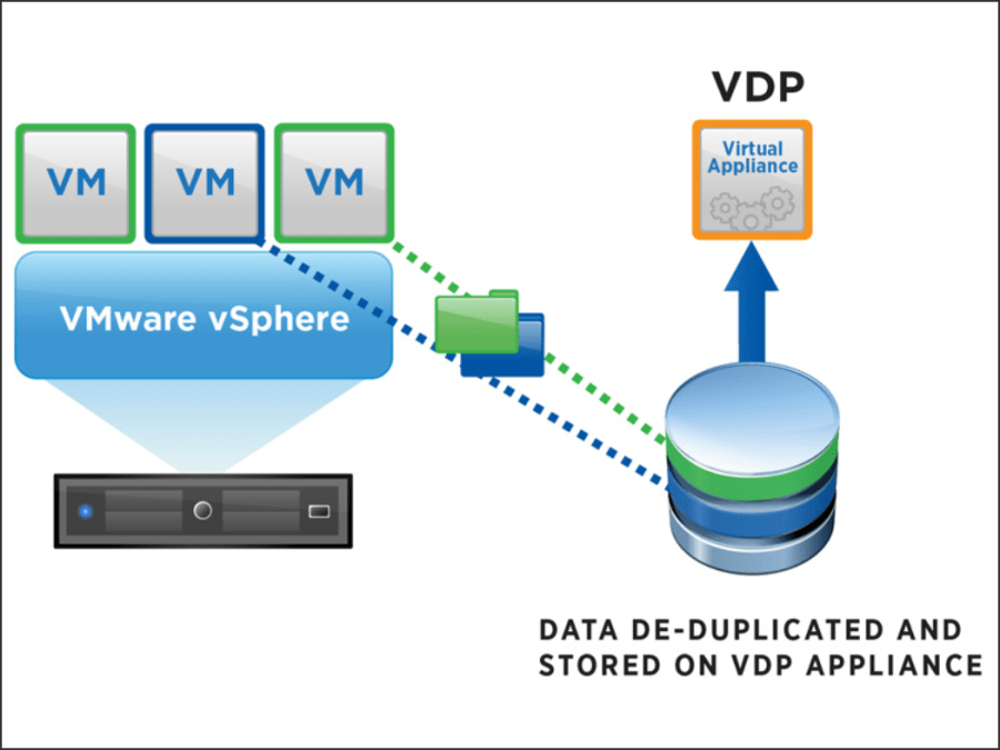 VDP-Appliance-diagram